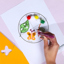 DIY Bostik Indonesia tutorial buttefly life cycle craft project step 8